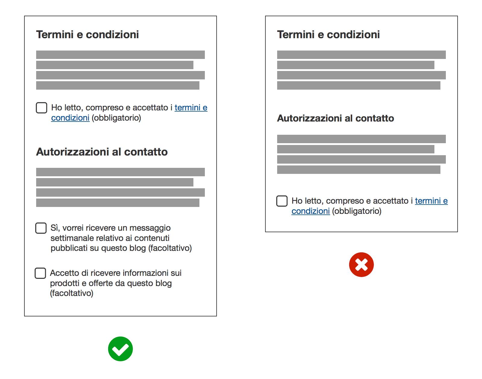 Newsletter - Consenso multiplo per più finalità
