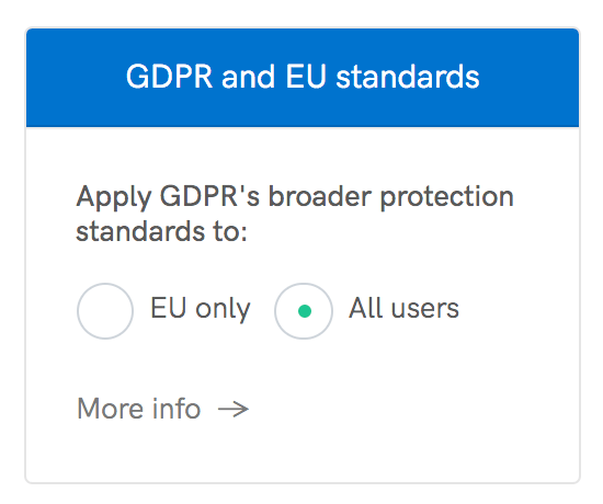GDPR and EU standards