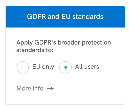 GDPR and EU standards